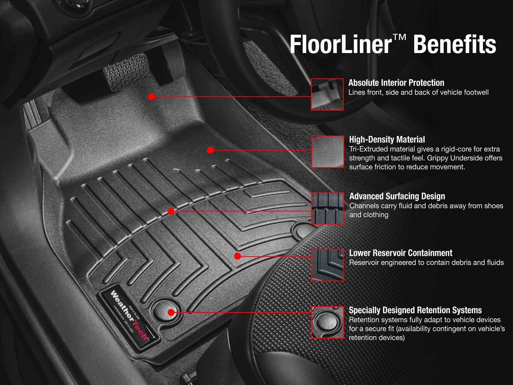 custom fit floorliner weathertech interior protection